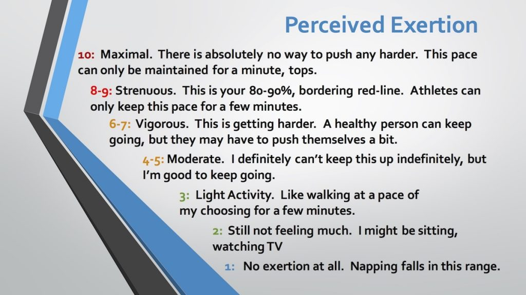Perceived Exertion